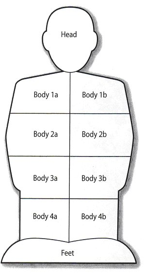 Body Of An Essay Magoosh High School Blog SAT